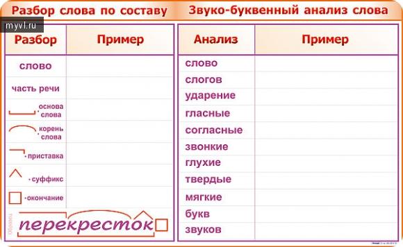 """"""",""""myvl.ru"""